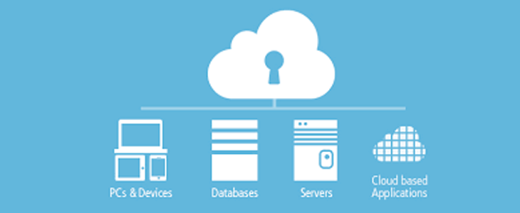 Cloud Data Backup Options Corporate should Consider Now