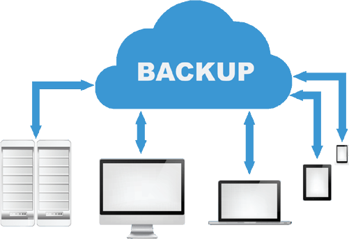 Acronis Cloud Backup & Recovery Solution
