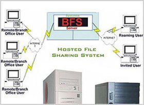 business_file_sharing_system
